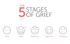 wpid-5_stages_of_grief